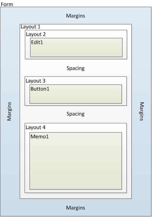 The Delphi Geek: Laying out Smart applications with Layout
