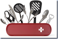 Swissarmius Cutlery Holder